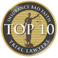 Kevin Rowe | Insurance Bad Faith Trial Lawyers