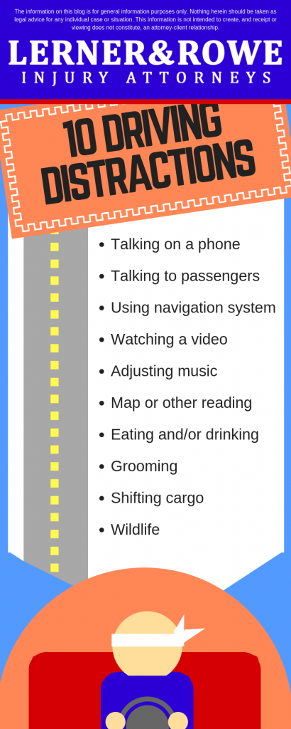 distracted driving inforgraphic by Yuma injury Lawyers